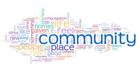 Community Wordle image