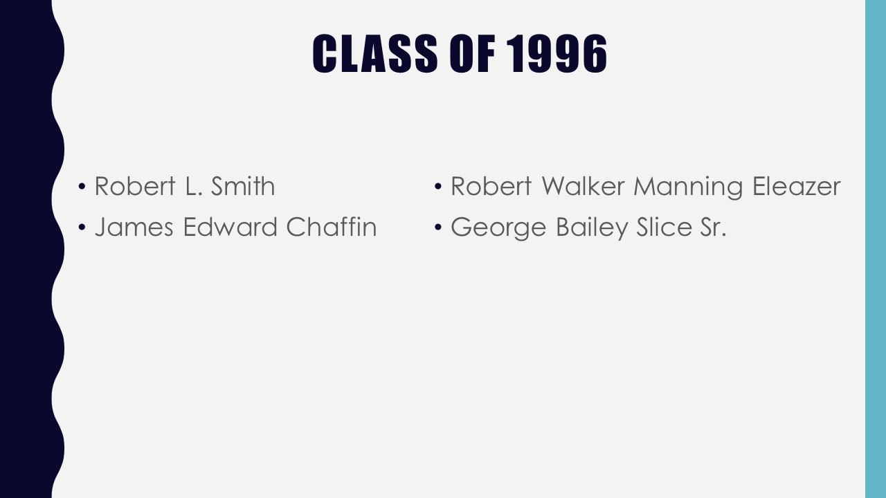 Class of 1996 inductees
